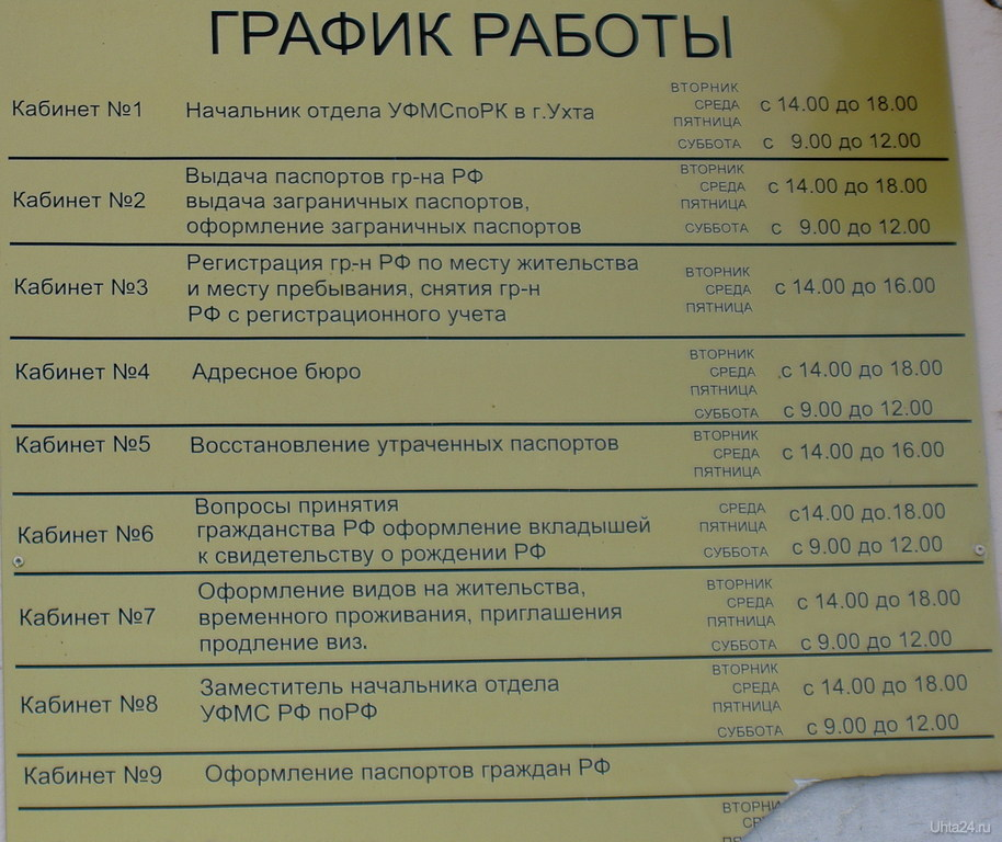 Паспорный стол бибирево российский паспорт